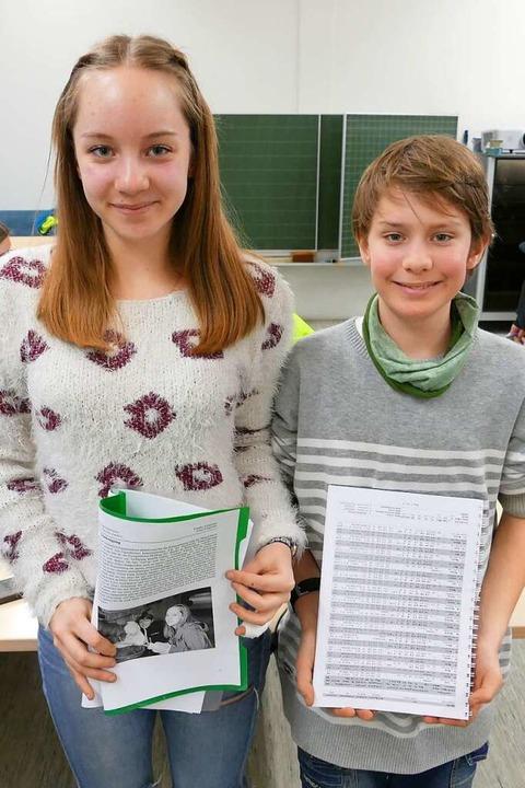 Franka und Felix Fingerlin haben unter...f ihrem Hof geben, vom Futter abhängt.  | Foto: Dora Schöls
