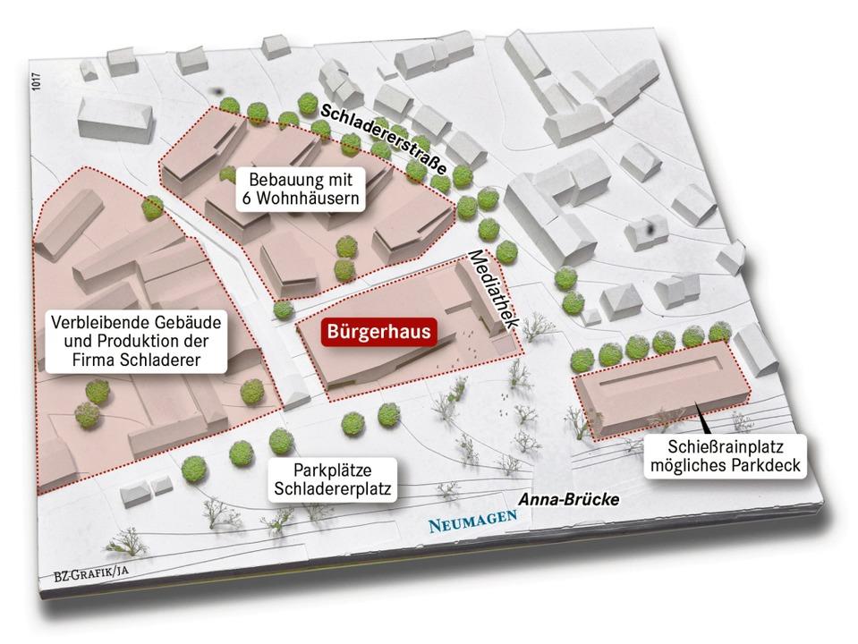 Zentrales Projekt Bürgerhaus und Schladerer-Areal anhand des Sieger-Modells  | Foto: jauss