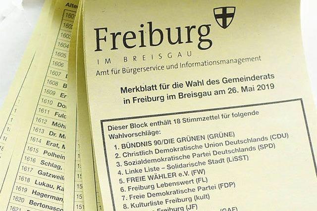 Live-Ticker: Grüne in Freiburg legen zu, CDU verliert dramatisch