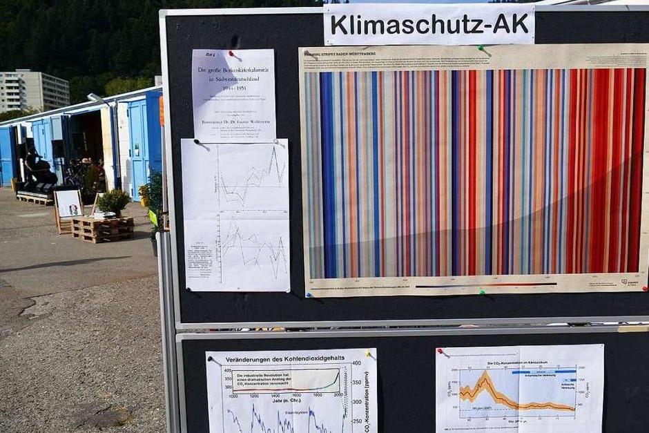 Beim Klimaschutz-AK Klimadiagramm (Foto: Sylvia Sredniawa)