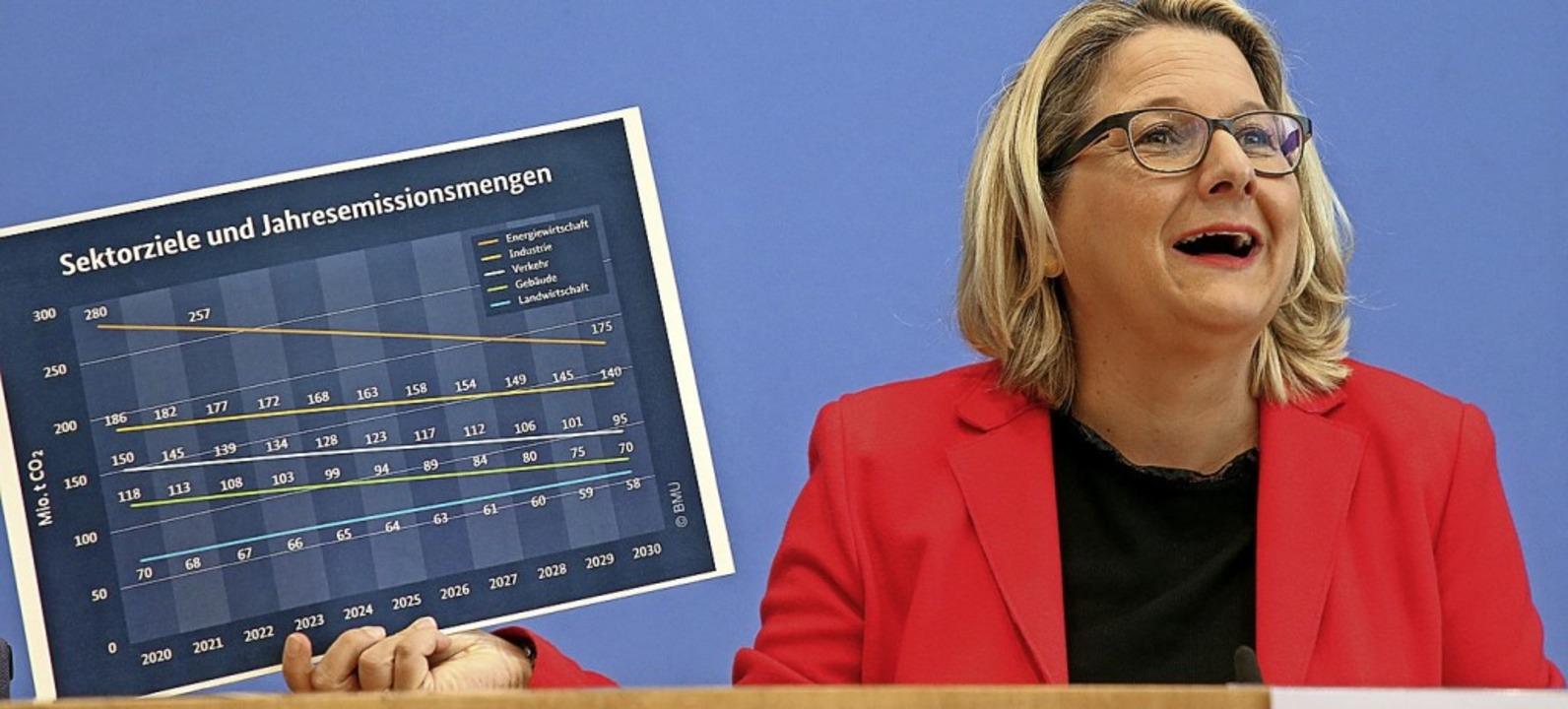 Svenja Schulze (SPD), Bundesumweltministerin    | Foto: Wolfgang Kumm (dpa)