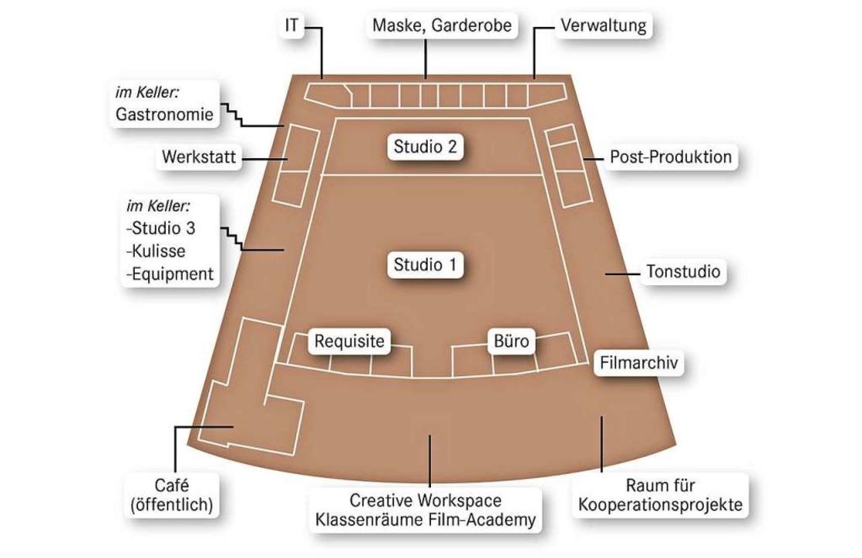 """So könnten die  """"Black Forest Fi...bastian Weiland die Stadthalle nutzen.    Foto: Black Forest Studios"""