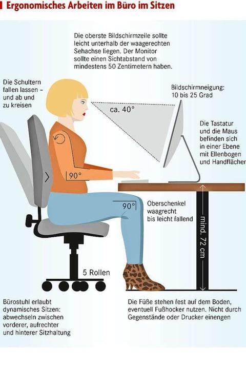 Der Schreibtisch sollte individuell an...lustration: Karo Schrey</BZ-FotoRepro>