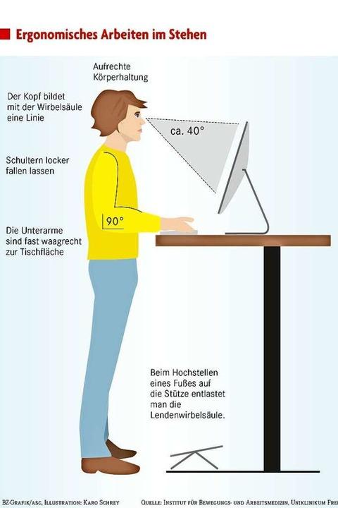 Ein Stehpult hilft gegen das Dauersitz...lustration: Karo Schrey</BZ-FotoRepro>