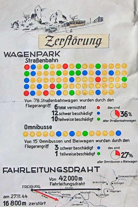 Heinz Hensle, Mitarbeiters der Städtis...er Mensch, offensichtlich verzweifelt.  | Foto: Grafik Heinz Hensle, Archiv Andreas und Lukas Kaufhold
