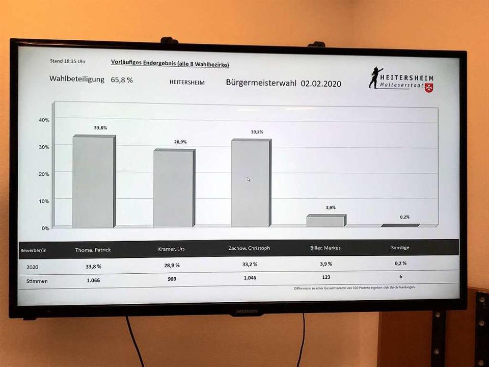 Das Ergebnis steht fest: Die Bürgerinn...Keyword> noch einmal an die Wahlurnen.    Foto: Bernhard Amelung