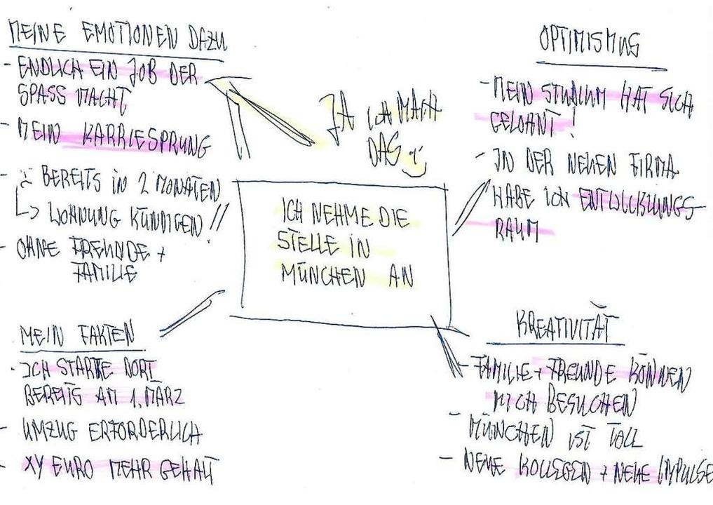 In allen vier Ecken: Mit dem Perspekti...aren Blick für die Aufgabe zu bekommen  | Foto: PR