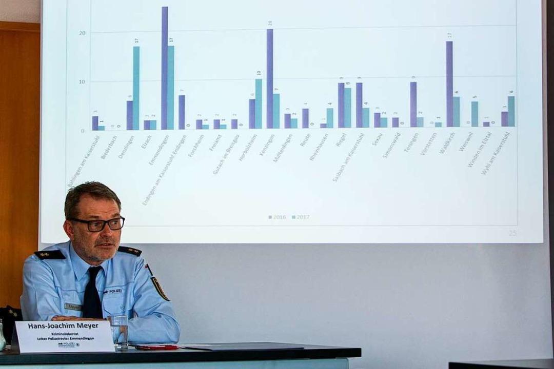 Zu Meyers Job gehörte auch die Vorstellung der Kriminalitätsstatistik.    Foto: Patrik Müller