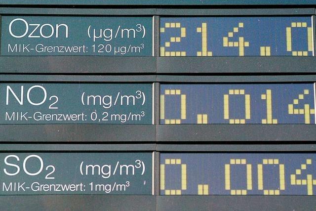 Freiburger Ozon-Telefon nimmt den Betrieb wieder auf