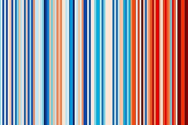 Waldkirchs Ziel: Bis 2050 fünf Sechstel weniger CO<sub>2</sub>