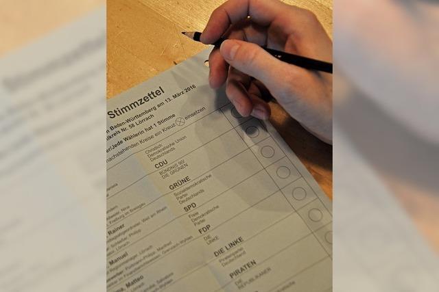Wer tritt 2021 im Kreis Lörrach für die Landtagswahl an?