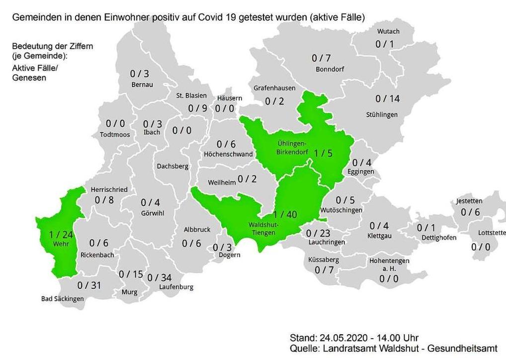 Diese Grafik zeigt die Zahl der aktive...ie die der Genesenen (Stand: 24. Mai).  | Foto: Landratsamt Waldshut