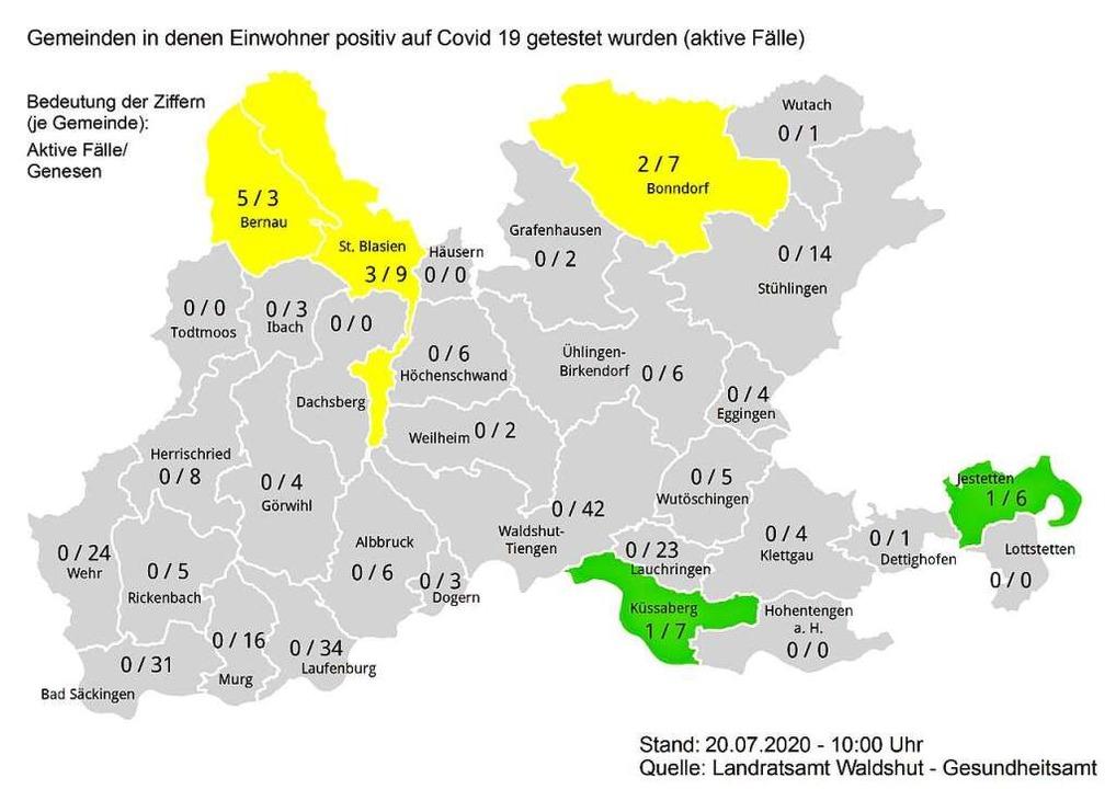 Diese Grafik zeigt die Zahl der aktive... die der Genesenen  (Stand: 20. Juli).  | Foto: Landratsamt Waldshut