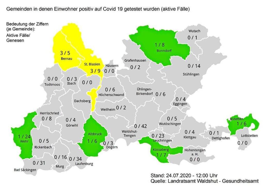 Diese Grafik zeigt die Zahl der aktive... die der Genesenen  (Stand: 24. Juli).  | Foto: Quelle: Landratsamt Waldsthut