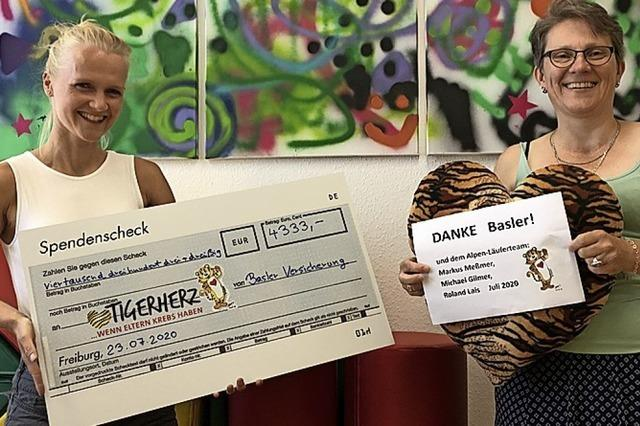 13 000 Euro gespendet