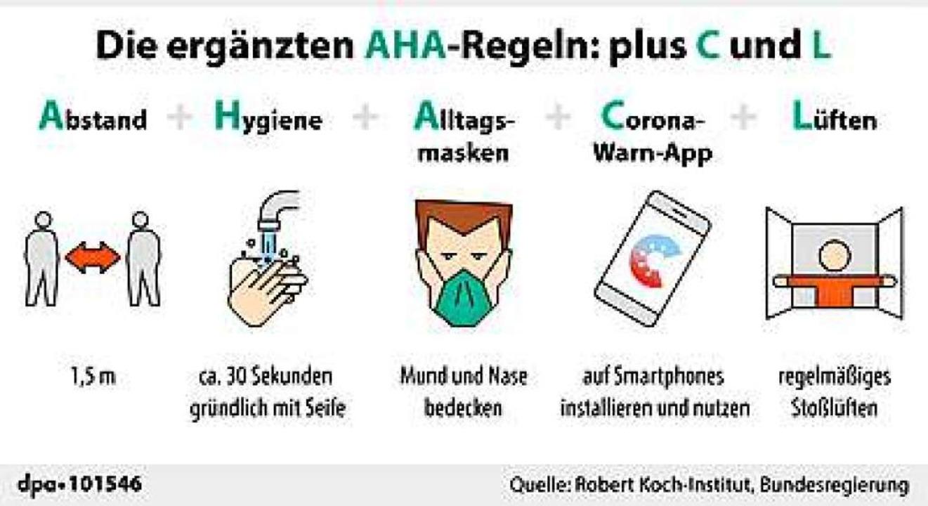 Die AHA-Regeln sind ergänzt worden: um... die Corona-Warn-App und L für Lüften.  | Foto: dpa-infografik GmbH (dpa)