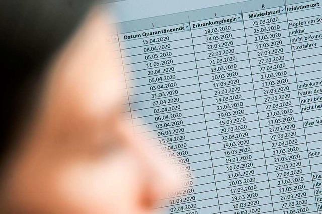 Behörden sollen Gesundheitsämtern bei Kontaktverfolgung helfen