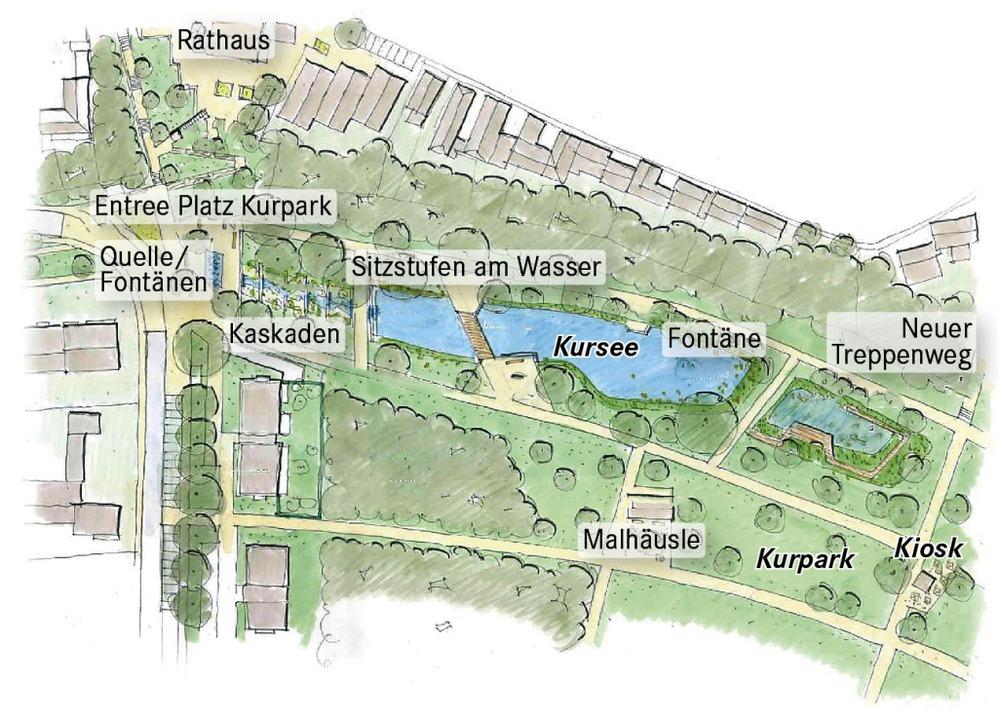 Im Gestaltungskonzept ist der Kursee als Wasserachse zum Park angelegt.    Foto: faktorgrün