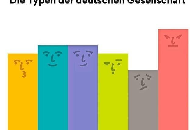 Welche Gräben gibt es in der deutschen Gesellschaft?