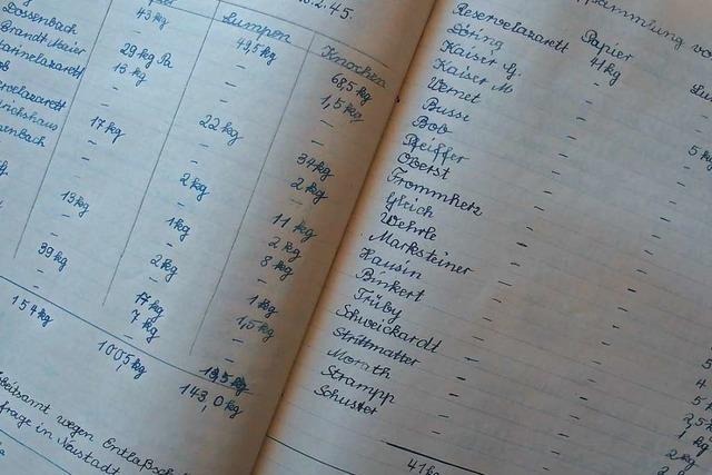 Protokollbuch gewährt Einblick in Schulalltag vor mehr als 100 Jahren