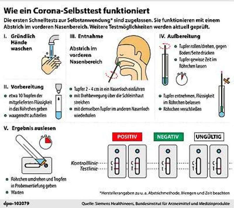 | Foto: dpa-infografik GmbH (dpa)