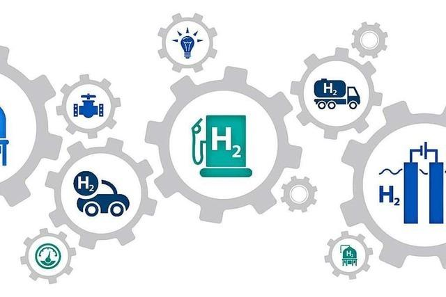 Fragen & Antworten: Was Sie über Wasserstoff als Energieträger wissen müssen