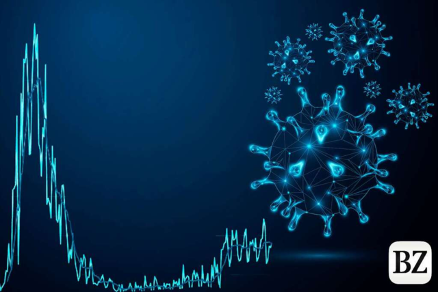 Aktuelle Daten zum Coronavirus im Land, in Deutschland und der Welt
