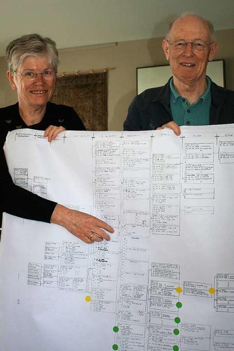Ahnenforschung war früher eine mühsame...ke und Anthony Judge in Händen halten.  | Foto: Marlies Jung-Knoblich