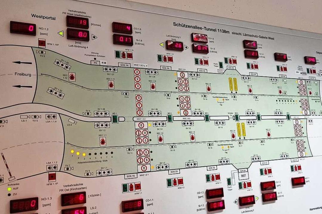 Überwachung des Schützenalleetunnels  | Foto: Uwe Mauch