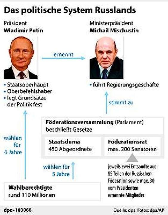  Foto: dpa-infografik GmbH (dpa)
